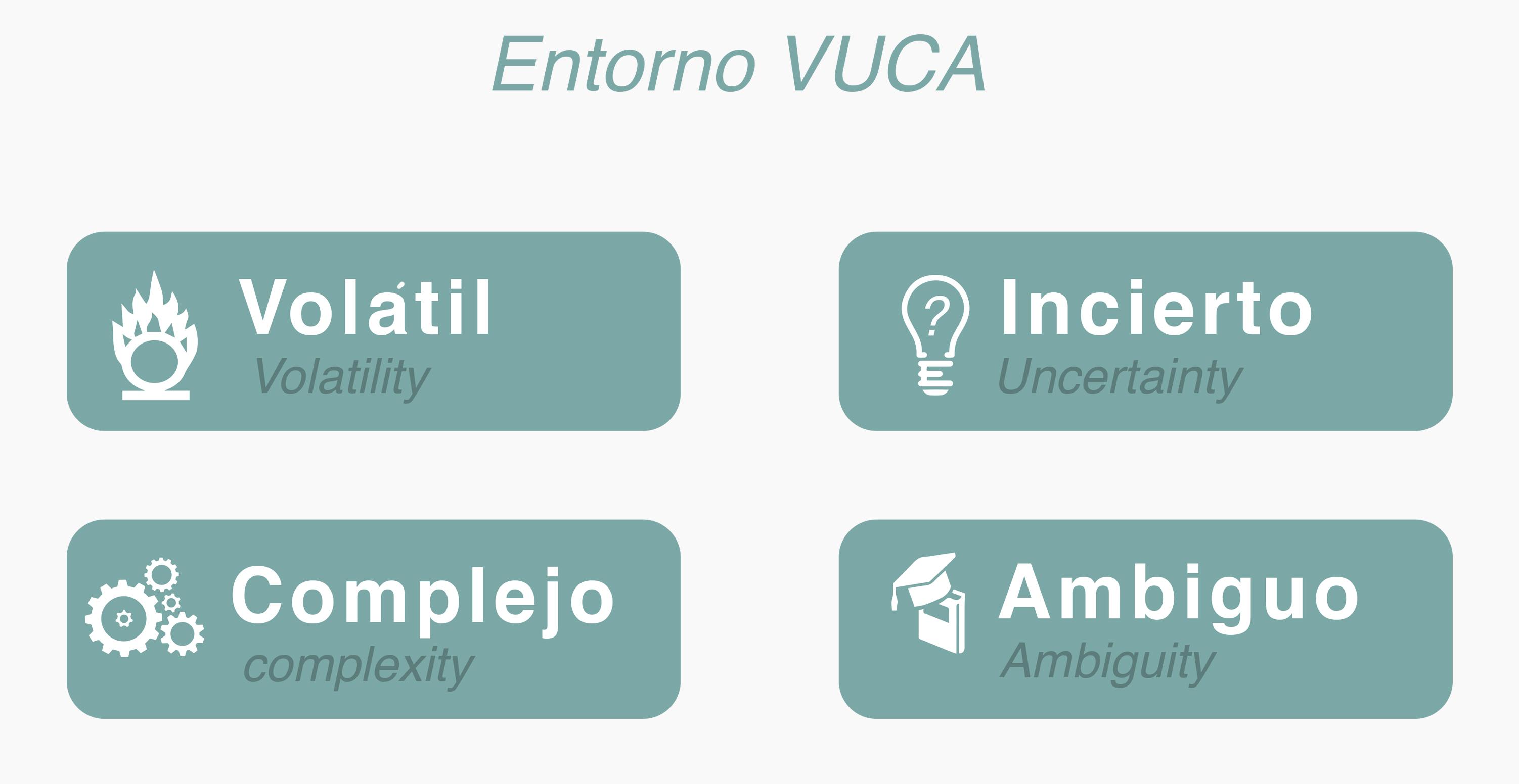 Entorno_VUCA