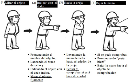 """Cómo aplicar """"Finger Pointing and Calling (FPC)"""""""