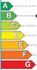escala energia