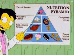 homer gordo piramide 2