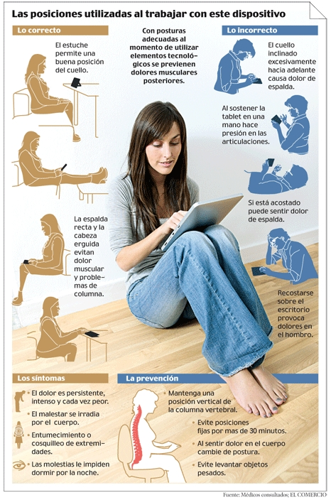 infografia_ergonomia_tablet