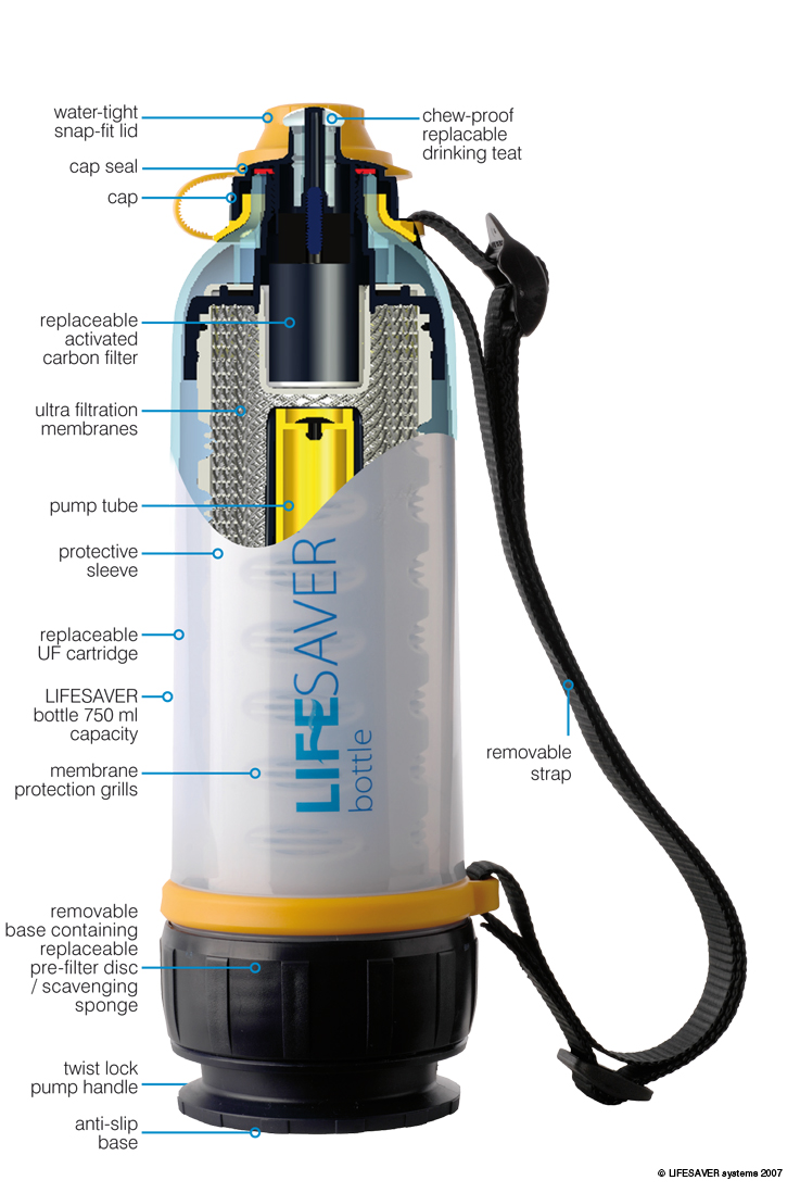 Clever Inventions Portable Solutions For Water