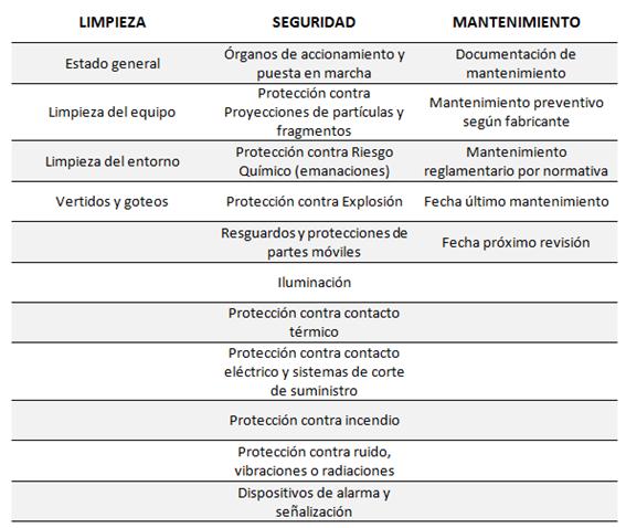 taula-variables-equipos