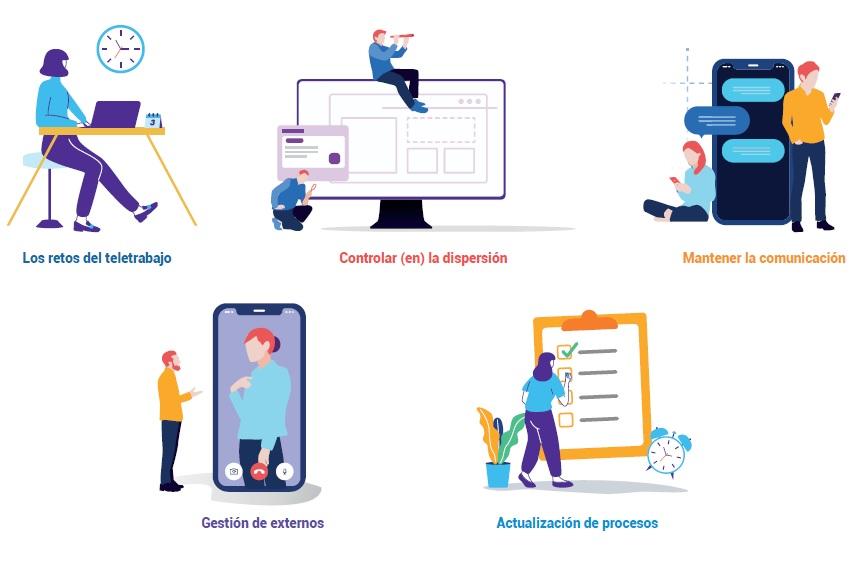 Factores que han influenciado en las nuevas condiciones de trabajo